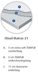 tempur matras opbouw cloud 21 cm